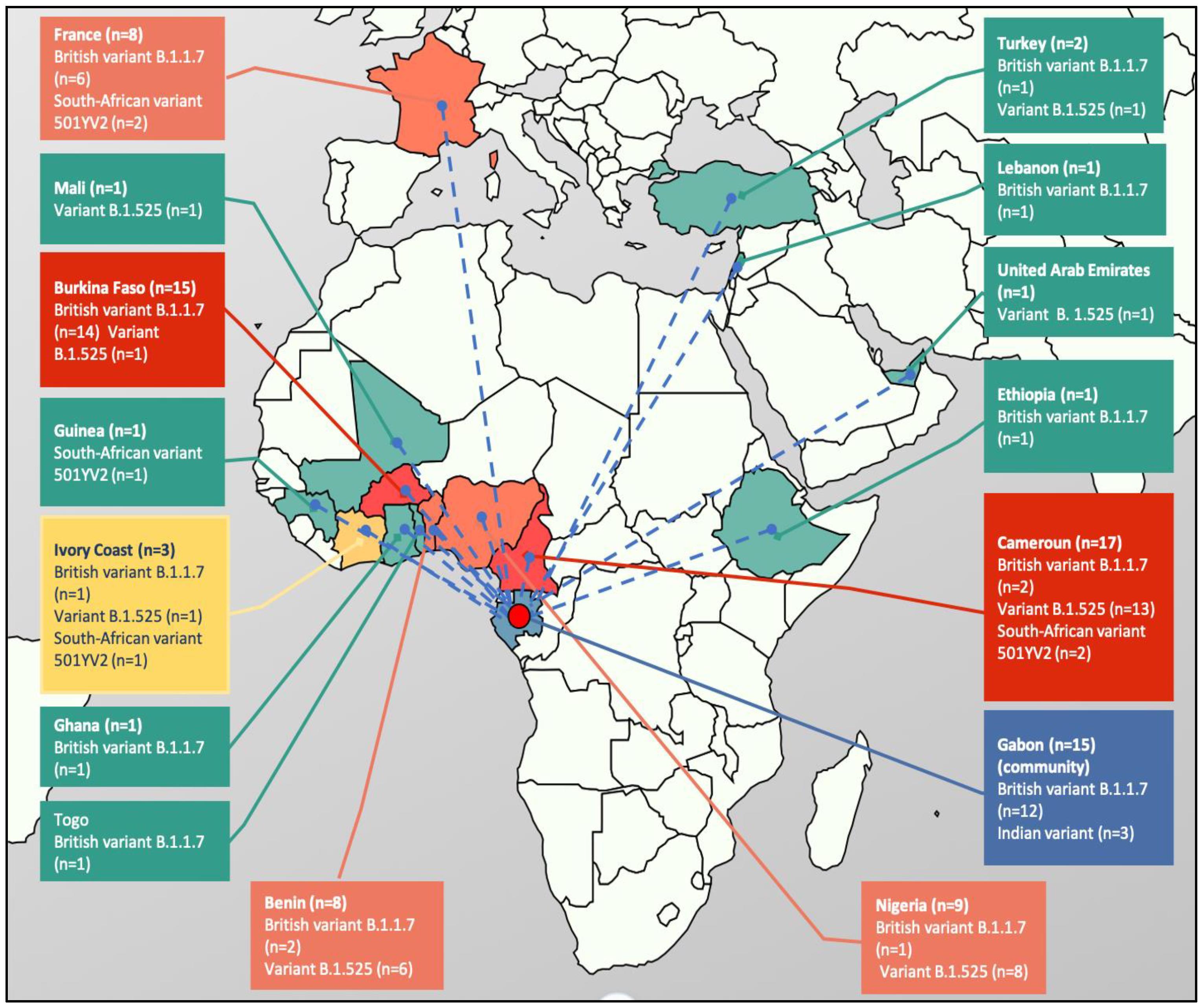 旅行者によりガボン共和国に持ち込まれた変異株系統および出発地情報